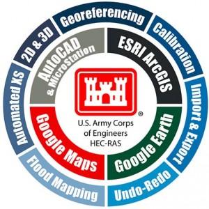 es-GeoHECRAS-Data-Wrapper-474x474